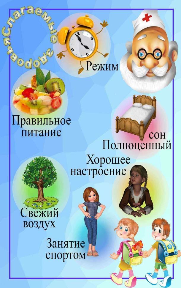 Картинки для школьников здорового образа жизни 10